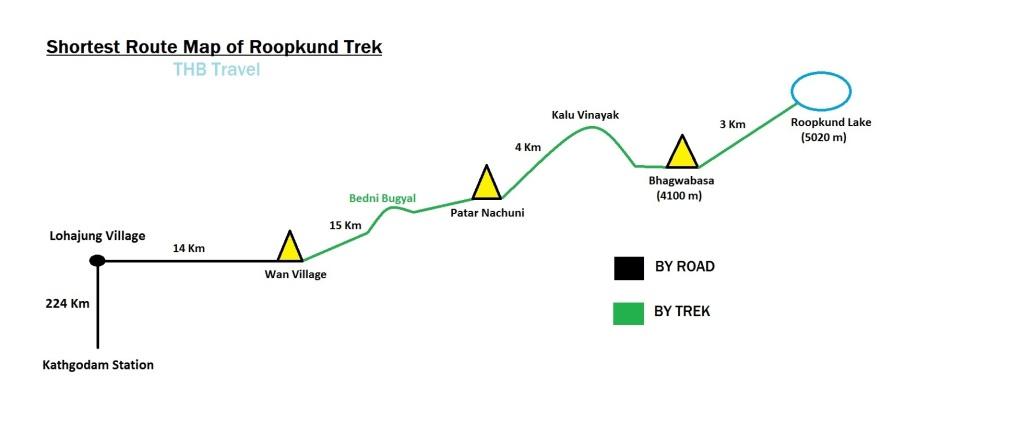 Shortest Route Map of Roopkund Trek